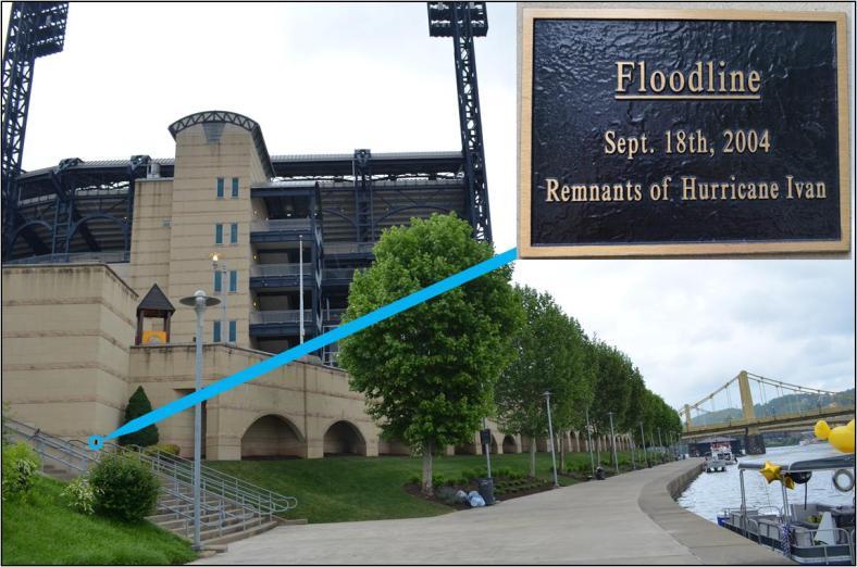 Flood line